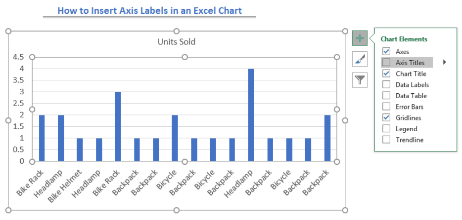 How to Insert Axis Labels In An Excel Chart | Excelchat