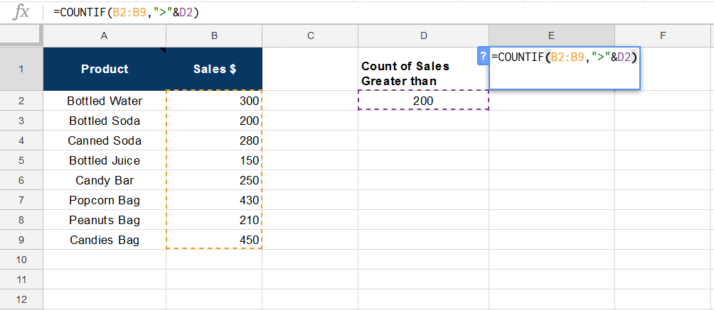 How to Use a COUNTIF Function in Google Spreadsheets | Excelchat