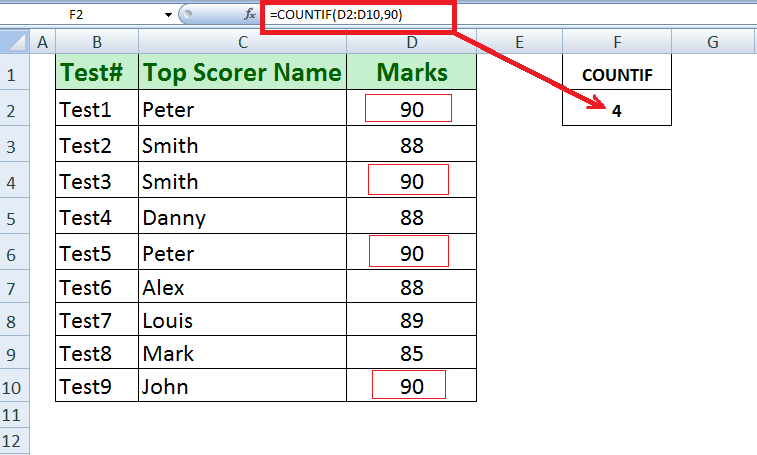 Learn How to Use COUNTIF in Excel