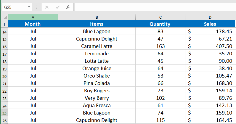 Find the Summation Over a Distinct Category in an Excel Pivot Table