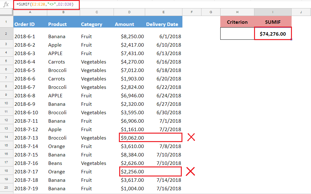 Learn How to Use SUMIF with Google Sheets | Excelchat