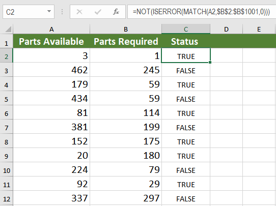 Check If One Column Value Exists in Another Column | Excelchat