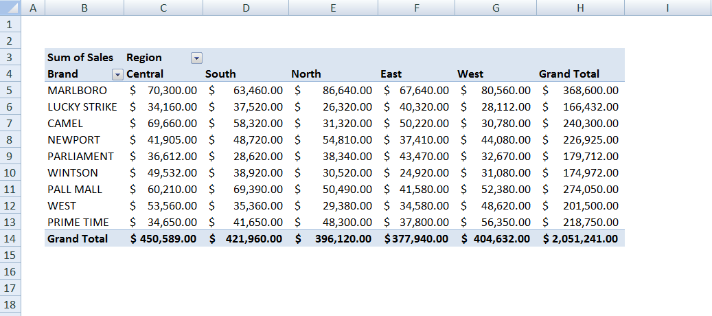 Using VLOOKUP to Retrieve Information from Different Excel Files