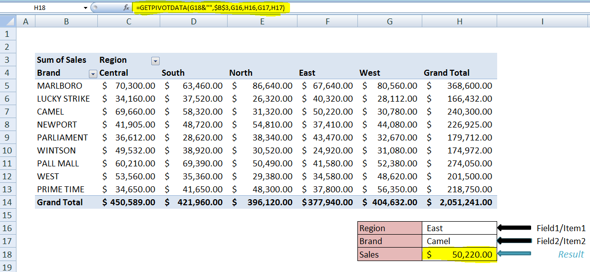 Using VLOOKUP to Retrieve Information from Different Excel
