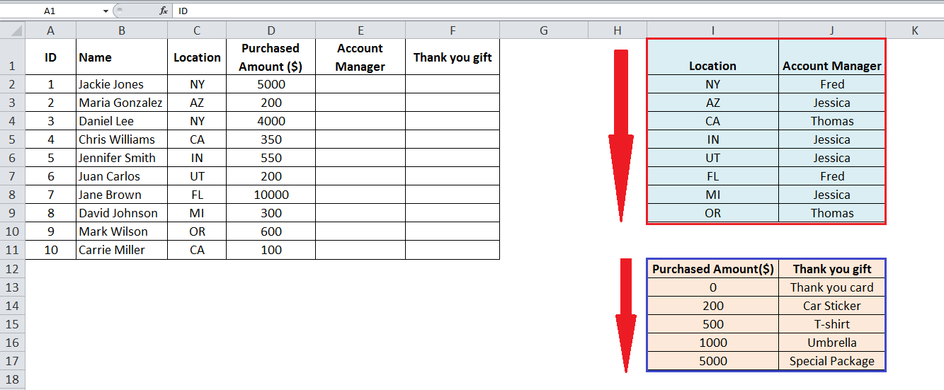 Learn How and When to Do a VLOOKUP in Excel