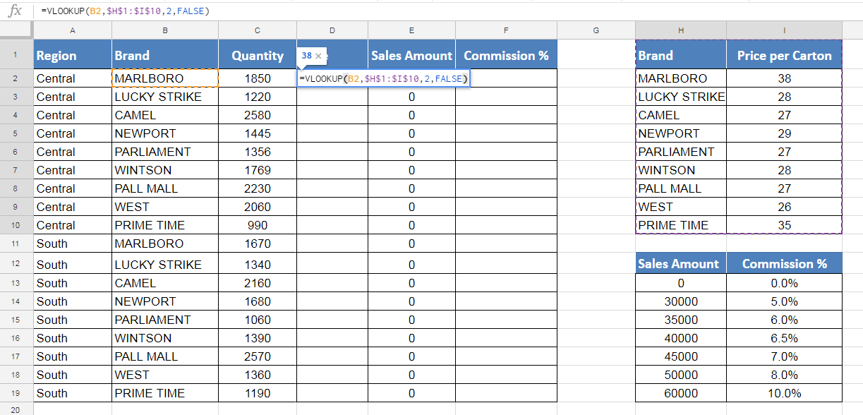Learn How and When to Do a VLOOKUP in Google Sheets | Excelchat