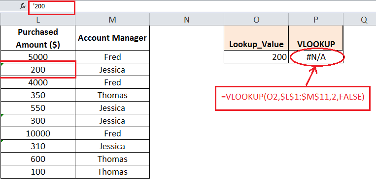 Top Reasons Why Your VLOOKUP is Not Working, and How to
