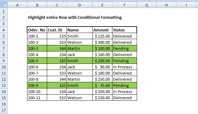 How to Highlight a Row Using Conditional Formatting